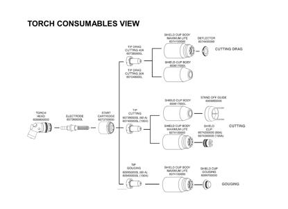 Slika Potrošni material plazma / Stel, Thermadyne
